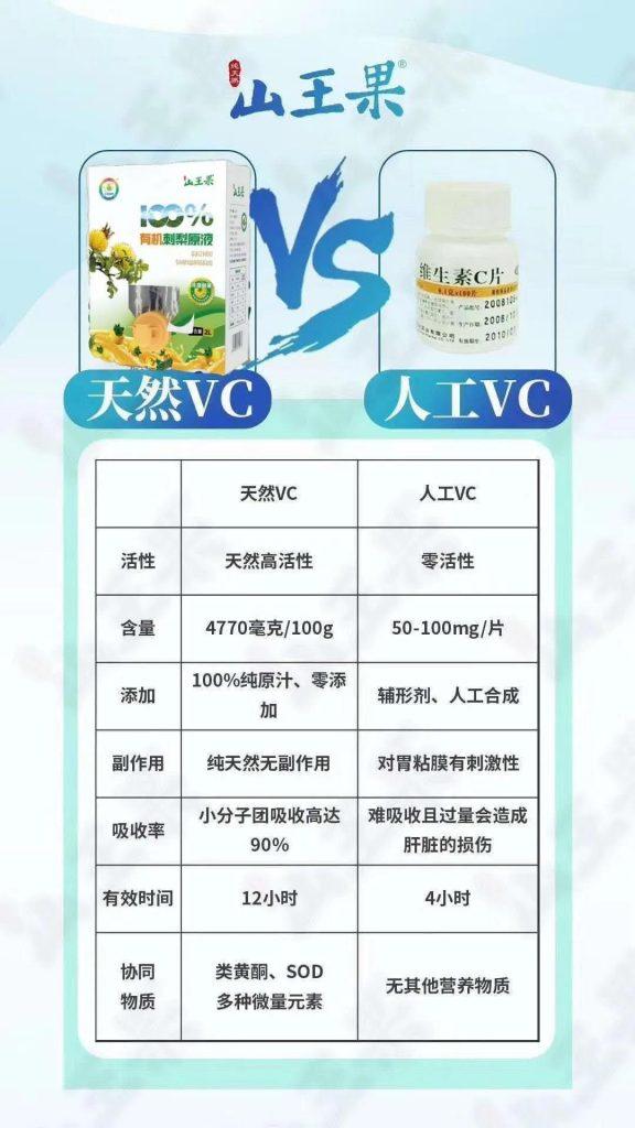 """火!火!火!上海卫健委指定唯一预防新冠肺炎的药品""""维生素C""""!"""